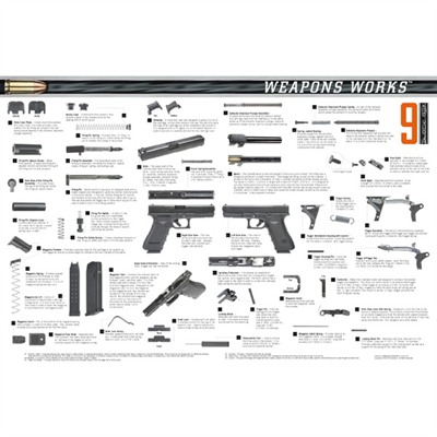 Glock Parts Diagram http://www.brownells.com/shooting-accessories/training-safety-gear/posters/parts-poster-for-glock--prod40370.aspx
