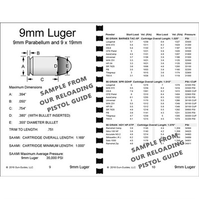 Reloading Guide For Pistols 9mm Luger & +P / 45ACP & +P
