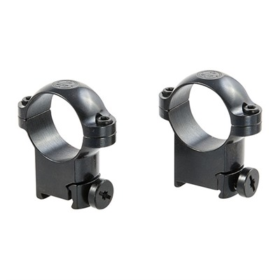 Sako Ring Mounts Leupold.