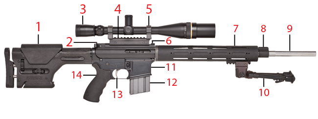 Ar Rifle Schematic Electrical Work Wiring Diagram