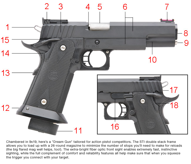 Double Stack 1911 9mm | Top Rated Supplier of Firearm Reloading
