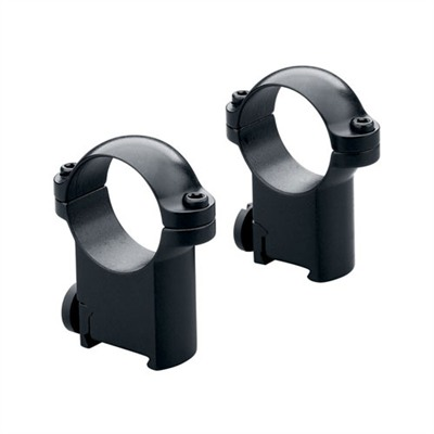 Cz Ring Mounts