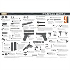 GLOCK PARTS BREAKDOWN POSTER